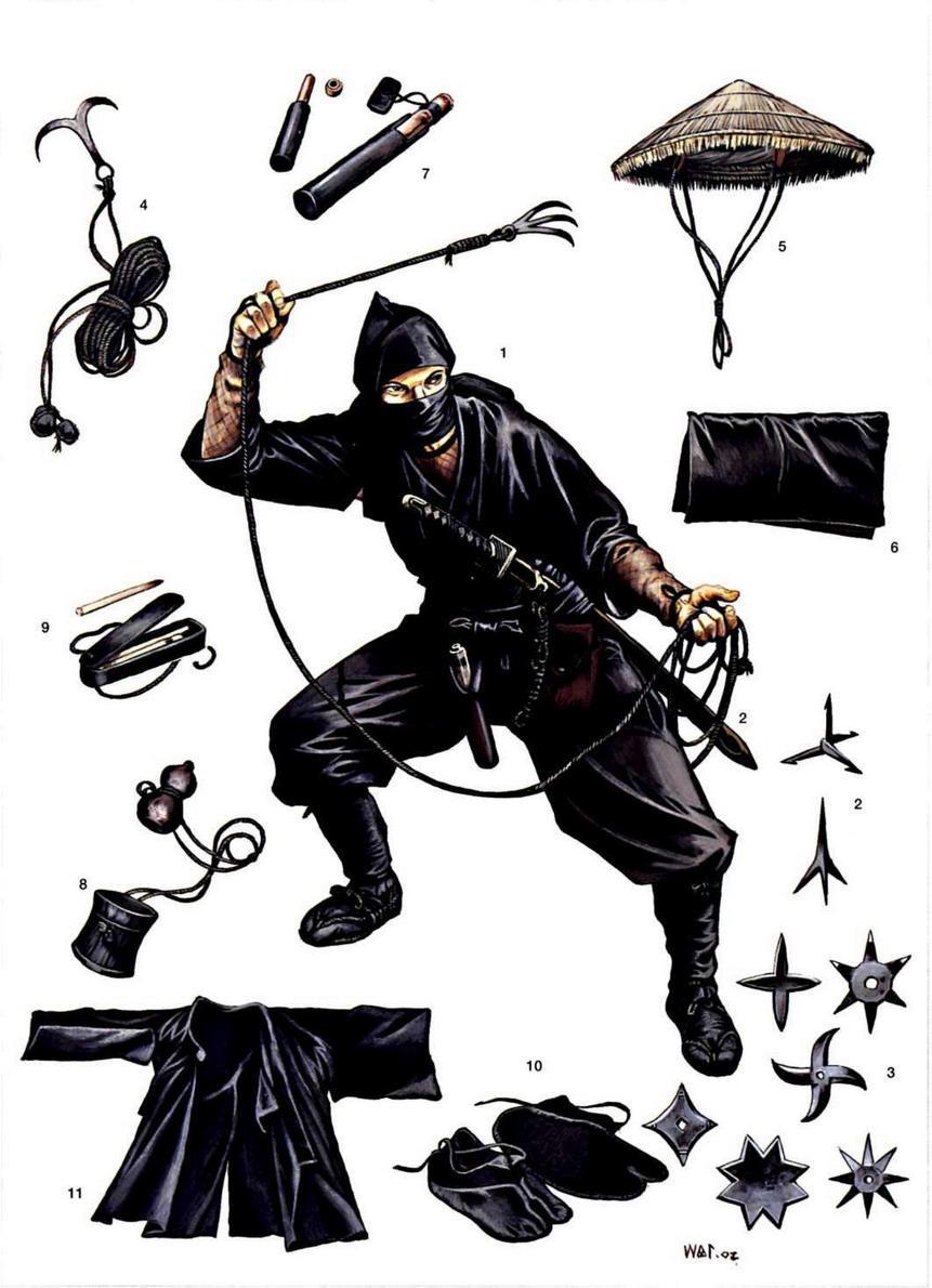 Nghệ thuật làm ninja Nhật Bản